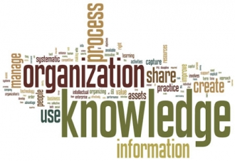 How has Knowledge Emerged to be a Significant Asset for Organizations?